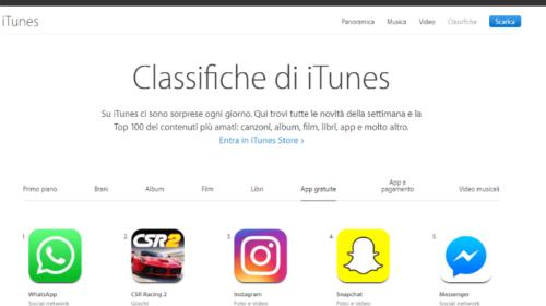 Le App Gratis per iPhone più Scaricate