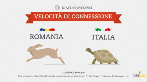 Classifica Velocità Internet in Europa: Romania in testa, l'Italia delude. I dati di tutti i Paesi.