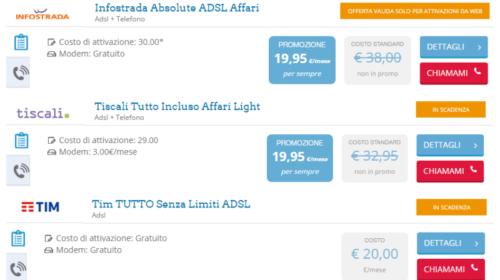 Confronto ADSL: Offerte Business a Meno di 20€
