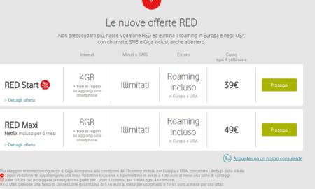 Vodafone Red Offerta Che Elimina Il Roaming Niente Costi Estero