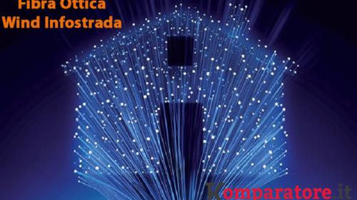 Fibra Ottica Wind Infostrada: Offerte Imperdibili fino ad Oggi
