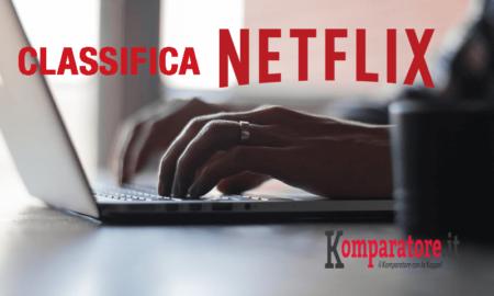 Classifica Netflix Miglior Internet Provider in ad Ottobre 2016