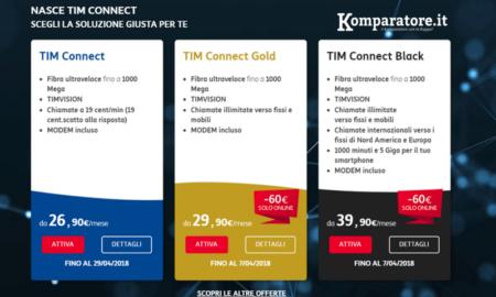 Tutto su TIM Connect, le Nuove Offerte TIM Casa Fibra