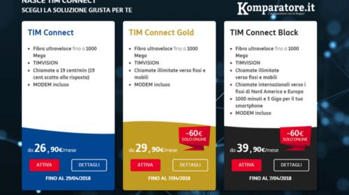 Tutte le Offerte ADSL e Fibra TIM 2020